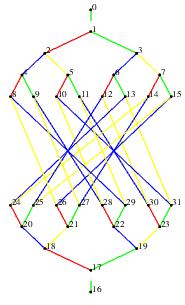 Algorithms BWT Main